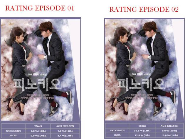 RATING EPISODE 01&02